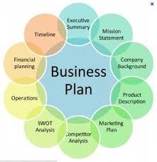 Startup Business Plan Sample Sample Business Plan For Startups