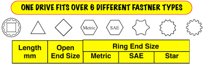 Spanner Chart 26mm Combination Honidriver Spanner