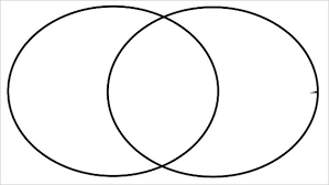 Venn Diagram With Lines Template Pdf Editable And Printable Venn Diagrams Free Wiring Diagram For You
