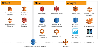「data warehouse」の画像検索結果