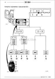 renault laguna wiring diagrams pdf wiring diagram renault na wiring diagrams diagram