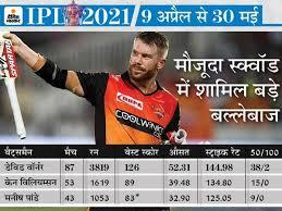 नई दिल्ली। इंडियन प्रीमियर लीग के 14वें सीजन का तीसरा मैच चेन्नई के. B79hc3p2qjzdvm