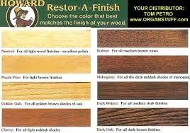 Howard Complete Wood Restoration Kit Clean Protect And Restore Wood Finishes Wood Floors Kitchen Cabinets Wood Furniture Maple Pine