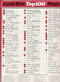 Billboard Charts 1973 Top 100 Pinterest