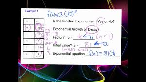 Growth Tables How Do You Create An Exponential Growth Or Decay Function From A Table