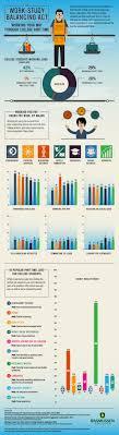 infographic the work study balancing act
