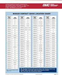 Afm8 Positioner Chart Dmc Autosport Master Tool Kit