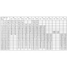 Monofilament Line Diameter Chart Ande Premium Finish 1 4lb Spool Clear Mono Fishing Line