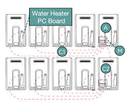 tankless rack system configurations rinnai illustration applies to use of multi system controller and out the rinnai tankless rack system