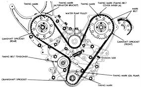 plymouth engine diagrams plymouth timing diagram 3 7 engine cars trucks questions 6a62810 gif