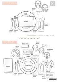 formal dining table setting. Formal And Informal Ways To Set A Dinner Table Dining Setting