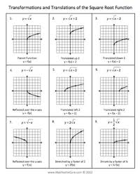 Square Root Function Graph Transformations Notes Charts And Quiz