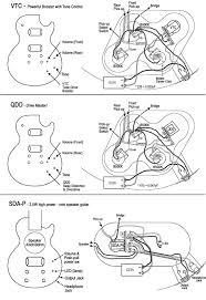 electric guitar wiring diagram wiring diagrams two single coil guitar wiring diagram diagrams