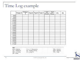 Time Management Log Template Packed With Time Log Template Excel For ...