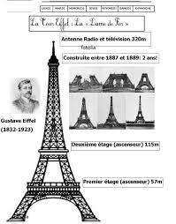 La Tour Eiffel Une Dame De Fer De 122 Ans Blog Gs Cp Ce1 Ce2 De