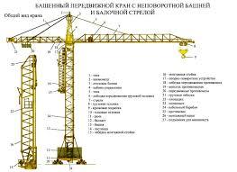 Строительные подъемники и краны реферат ru Строительные подъемники и краны реферат в России