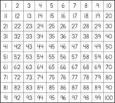 Printable Blank 100 Grid Chart Andbeyondshop Co