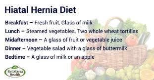 Hernia Diet Chart Hiatal Hernia Diet Foods That Trigger Symptoms Foods To