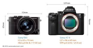 sony rx1. sony rx1 vs a7 ii camera size comparison - front view rx1 w