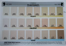 L Oreal True Match Shade Chart Pondering Beauty Loreal Attempts To Find Me A Match