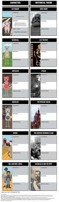 animal farm by george orwell character comparison using a t  animal farm by george orwell character comparison using a t chart graphic organizer students can compare animal farm characters to their allego