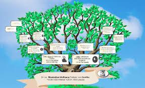 Der stammbaum als schallsauger für die wand. Ahnen Chronik