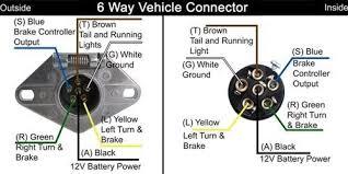 Trailer Wiring Chart 6 Pin Trailer Wiring Wiring Diagrams