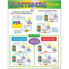 Electrical Chart Electrical Circuits Learning Chart