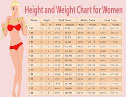 Weight Chart For Women Ideal Weight Chart For Woman Magdalene Project Org