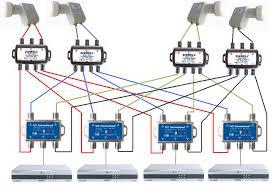 switch diagrams fta dish diagram four dual lnb four 3x4 switch 4 4x1 diseqc