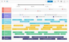 Development Roadmap Template Product Development Roadmap Template And Examples Roadmunk