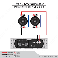 ct sounds subwoofer wiring calculator and sub wire diagrams 2 4 ohm subwoofer wiring diagram at 4 4 Ohm Subwoofer Wiring Diagram