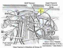 engine bay schematic showing major electrical ground points for 89 jeep cherokee 4 0 f10 note 1 the throttle position sensor