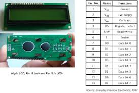3 wire serial lcd using a shift register electronics lab providing detail explanation of individual lcd pin doesn t fall in the scope of this project if you are a beginner lcd i recommend to these