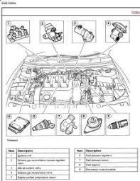 2002 mercury cougar egr valve engine problem 2002 mercury cougar this is a nice pic showing where the egr valve is located and what it looks like among other sensors the dpfe differential pressure feedback egr sensor
