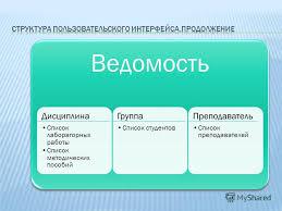 Презентация на тему Дипломная работа Санкт Петербургский  7 Ведомость Дисциплина Список лабораторных работы Список методических пособий