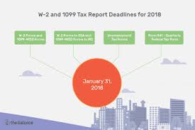Payroll Forms W 2 And 1099 Tax Report Deadlines For The 2018 Tax Year