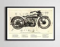Amazon Com Harley Davidson 1929 Motorcycle Poster Full