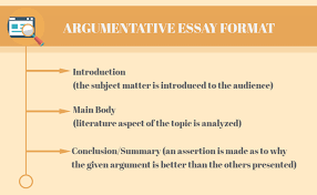 argumentative essay writing structure ideas topics and examples argumentative essay format introduction the subject matter is introduced to the audience