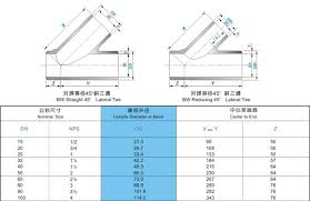 Pipe Tee Dimensions Chart Lateral Tee