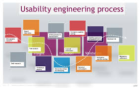 usability engineering usability engineer