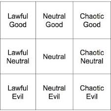 Chaotic Neutral Chart Test Alignment Quizzes