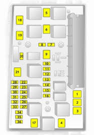 vaxuhall zafira b (2005 2015) fuse box diagram auto genius vauxhall vectra fuse box diagram vaxuhall zafira b (2005 2015) fuse box diagram