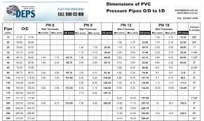 Pex Pipe Size Chart Www Bedowntowndaytona Com