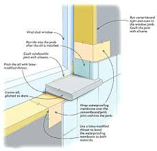 when installing a window in tiled shower enclosure make sure the joint between jamb and is sufficiently sealed with silicone caulk how to waterproof niche