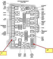 fuse box on 06 chrysler pacifica not lossing wiring diagram • 2007 chrysler pacifica fuse box diagram detailed wiring diagram rh 12 8 ocotillo paysage com chrysler pacifica fuse box location 2006 chrysler pacifica fuse
