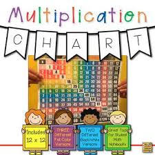 28 Multiplication Chart Multiplication Chart