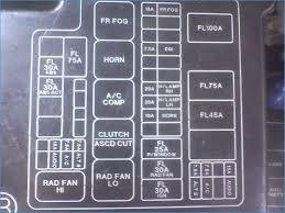 1995 nissan 200sx fuse box diagram example electrical wiring diagram \u2022 1995 nissan sentra fuse box diagram 1996 240sx fuse box diagram wiring data u2022 rh maxi mail co 1995 nissan sentra fuse box diagram 95 nissan sentra fuse panel diagram