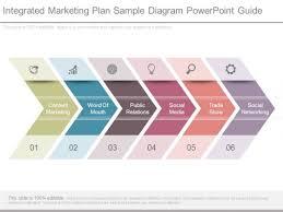 Sample Marketing Plan Powerpoint Integrated Marketing Plan Sample Diagram Powerpoint Guide