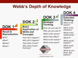 Depth Of Knowledge Chart Pdf Cry Rop Quad D Training